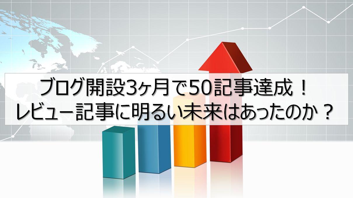 ブログ50記事目