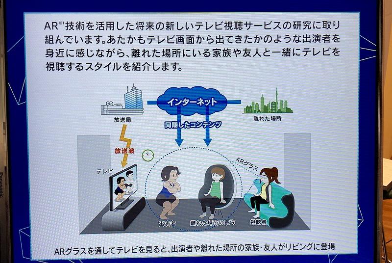 ARを活用したテレビ視聴スタイル