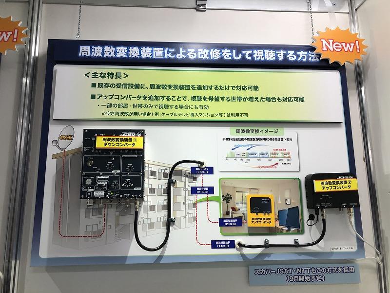 周波数変換装置による改修
