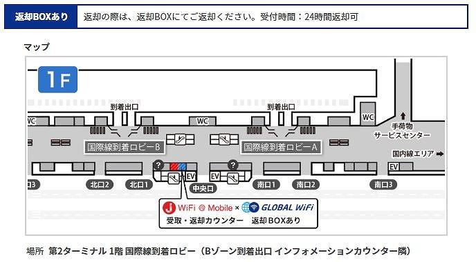 成田空港返却場所