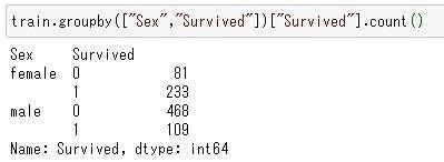 タイタニック性別ごとの生存率
