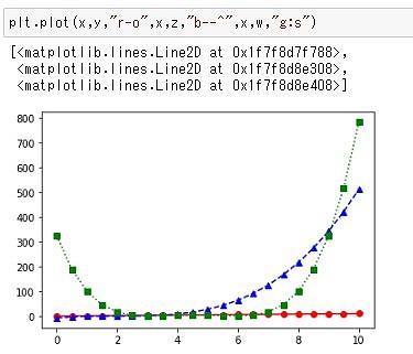 Python描画で色や線や点の変更