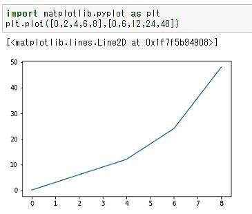 Pythonグラフ描画基本